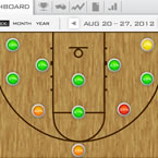 Basketball Practice Software