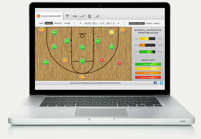 Hoop Tracker Software
