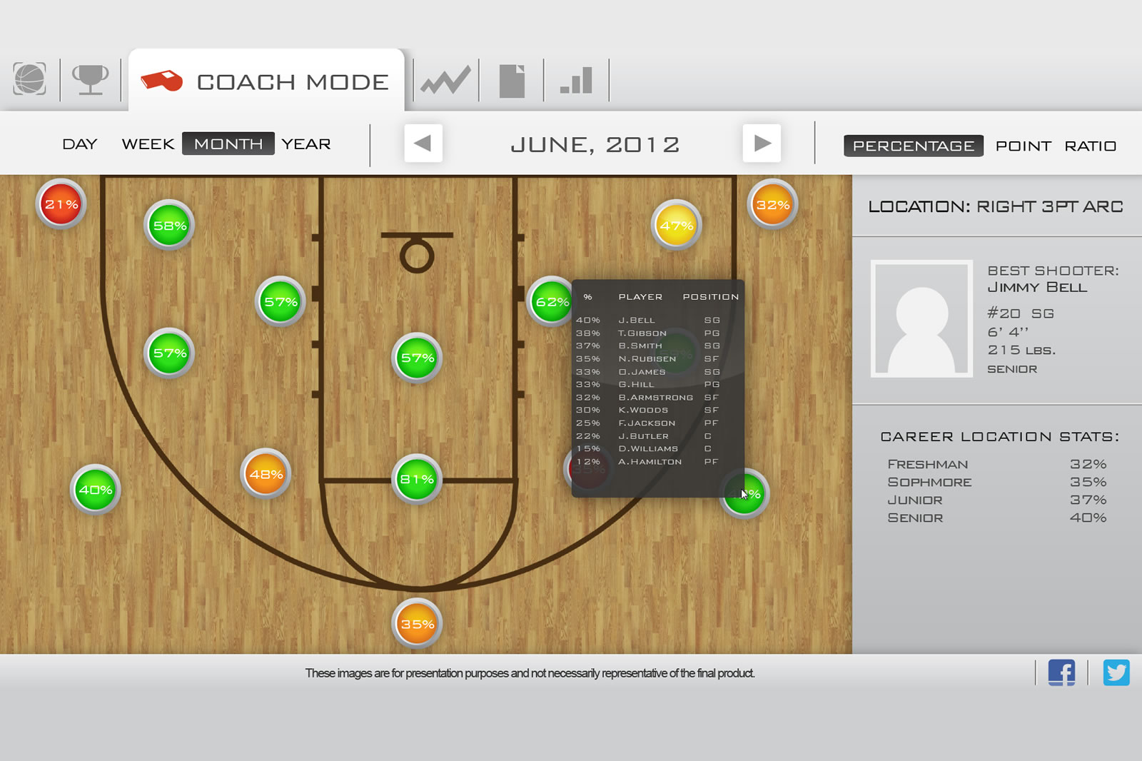 Hoop Tracker Software Coach Mode