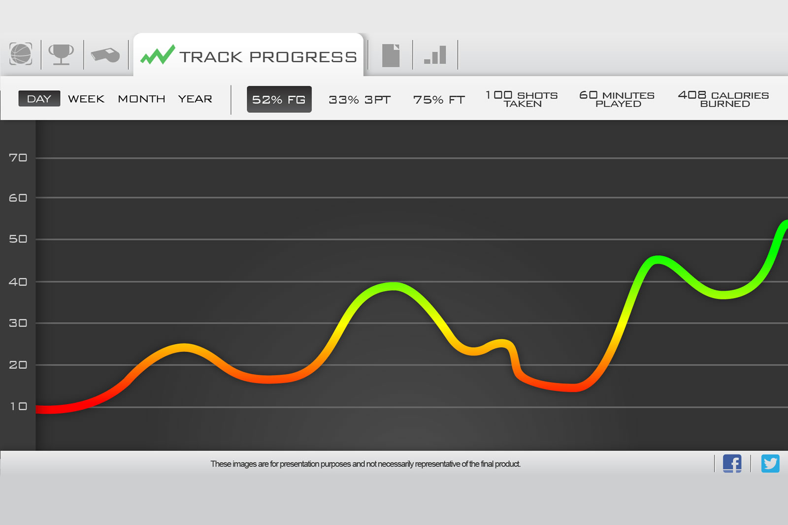 Hoop Tracker Software Track Pogress